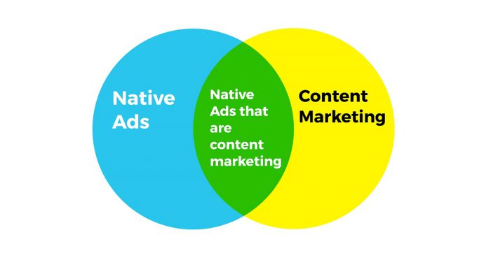 native ads vs content marketing feature venn